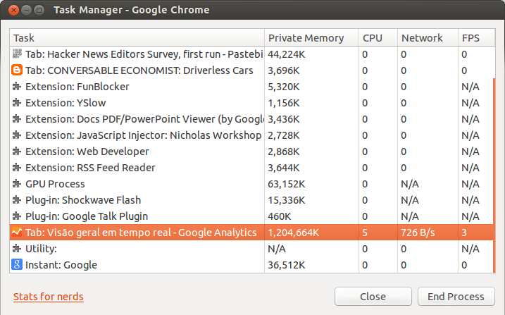Chrome/Google Analytics memory leak